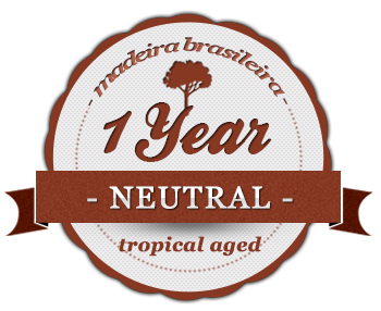 1year neutral